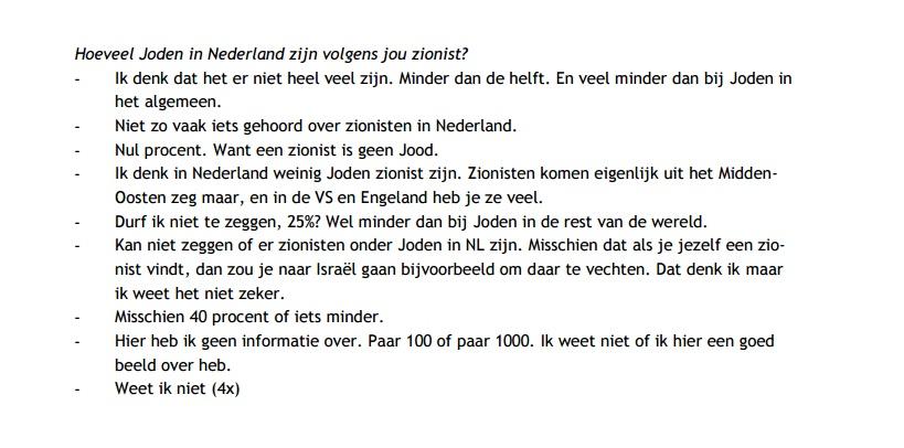 procent joden in nederland 2015