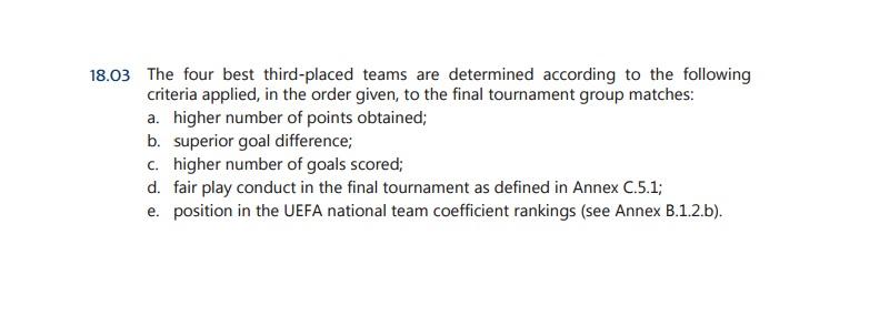 UEFA rules